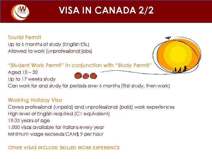VISA IN CANADA 2/2 Tourist Permit Up to 6 months of study (English ESL)