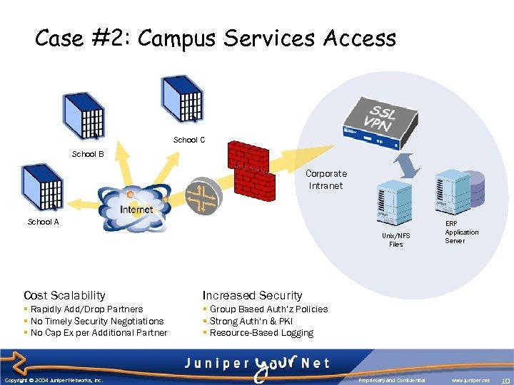 Case #2: Campus Services Access School C School B Corporate Intranet School A Unix/NFS