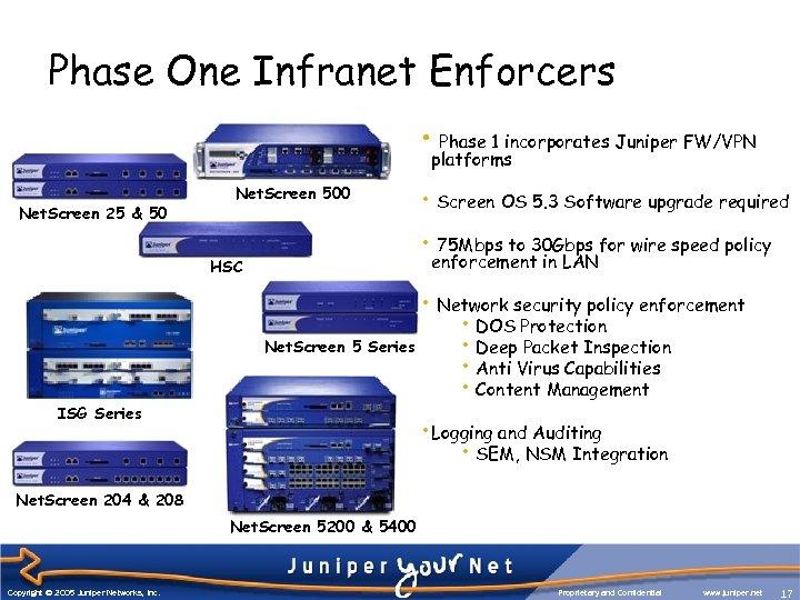 Phase One Infranet Enforcers • Phase 1 incorporates Juniper FW/VPN platforms Net. Screen 25