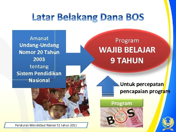 Amanat Undang-Undang Nomor 20 Tahun 2003 tentang Sistem Pendidikan Nasional Program WAJIB BELAJAR 9