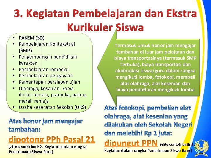 3. Kegiatan Pembelajaran dan Ekstra Kurikuler Siswa • PAKEM (SD) • Pembelajaran Kontekstual (SMP)