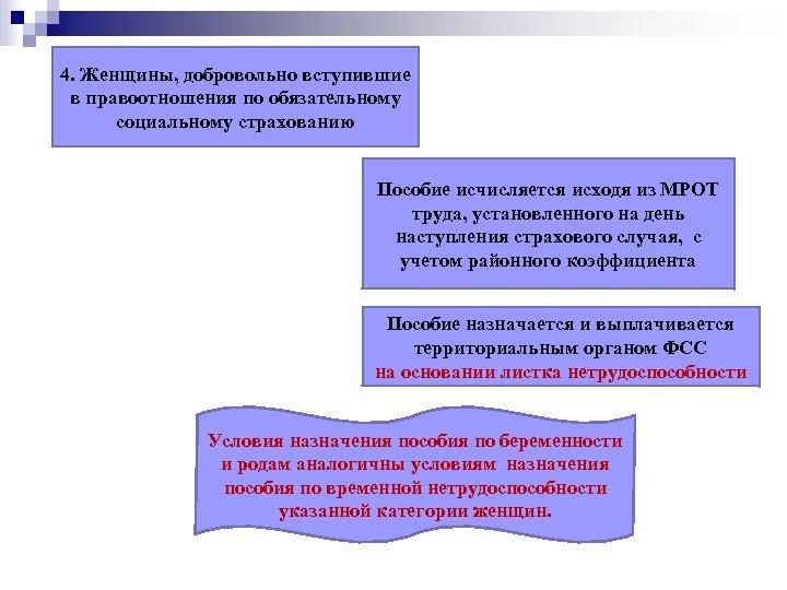 4. Женщины, добровольно вступившие в правоотношения по обязательному социальному страхованию Пособие исчисляется исходя из