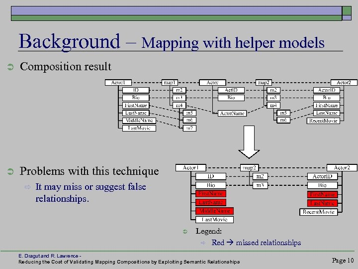 Background – Mapping with helper models Ü Composition result Ü Problems with this technique