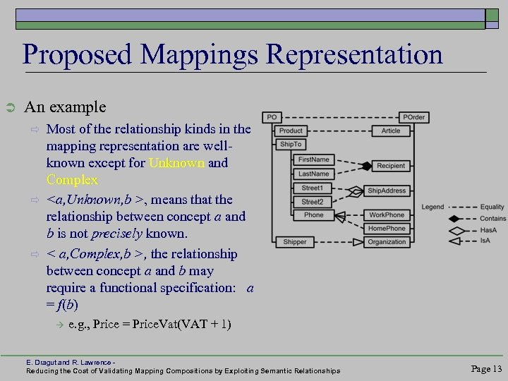 Proposed Mappings Representation Ü An example ð ð ð Most of the relationship kinds