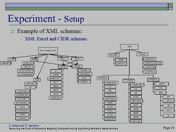 Experiment - Setup Ü Example of XML schemas: ð XML Excel and CIDR schemas