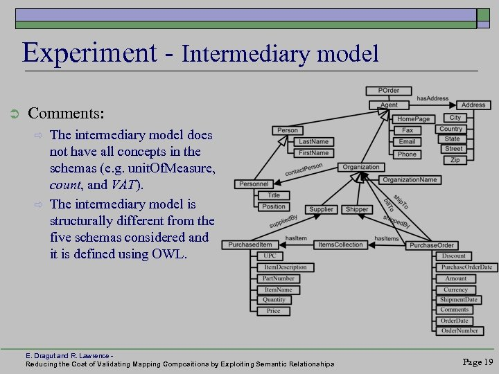 Experiment - Intermediary model Ü Comments: ð ð The intermediary model does not have