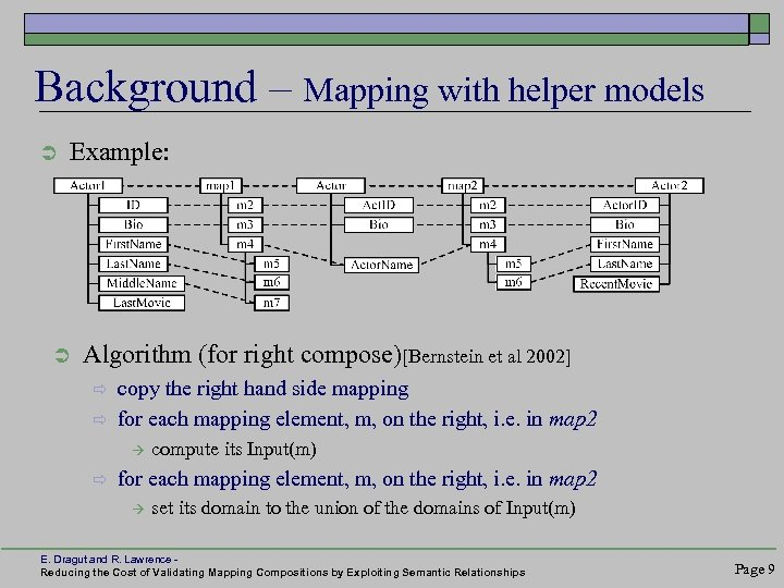 Background – Mapping with helper models Ü Example: Ü Algorithm (for right compose)[Bernstein et