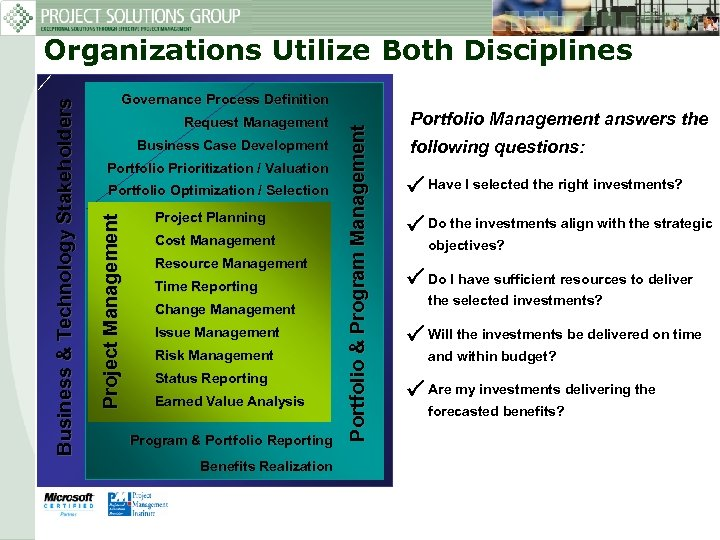 Request Management Business Case Development Portfolio Prioritization / Valuation Portfolio Optimization / Selection Project