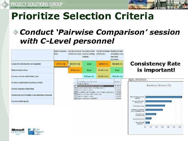 Prioritize Selection Criteria Conduct 'Pairwise Comparison' session with C-Level personnel Consistency Rate is important!