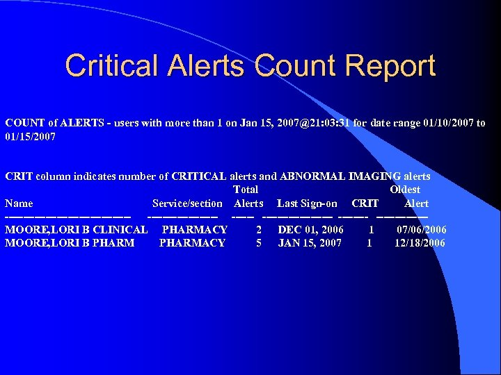 Critical Alerts Count Report COUNT of ALERTS - users with more than 1 on