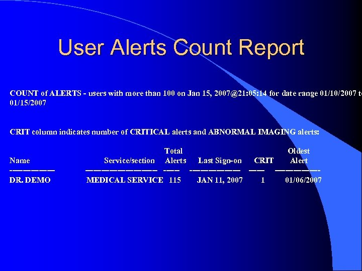 User Alerts Count Report COUNT of ALERTS - users with more than 100 on