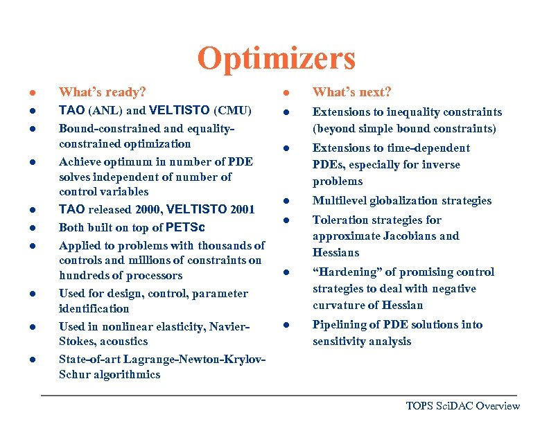 Optimizers l What's ready? l What's next? l TAO (ANL) and VELTISTO (CMU) Bound-constrained