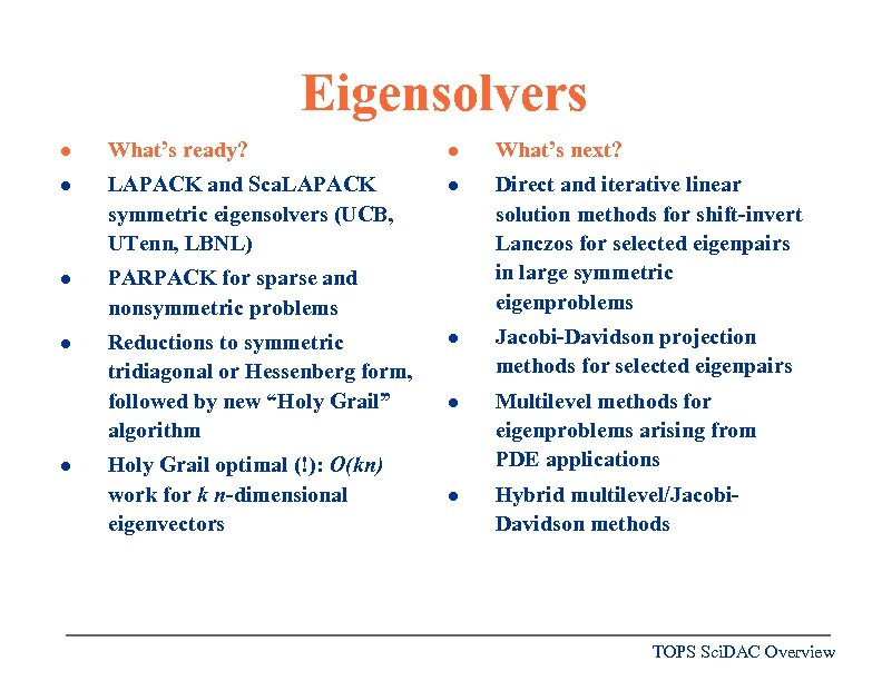 Eigensolvers l What's ready? l What's next? l LAPACK and Sca. LAPACK symmetric eigensolvers