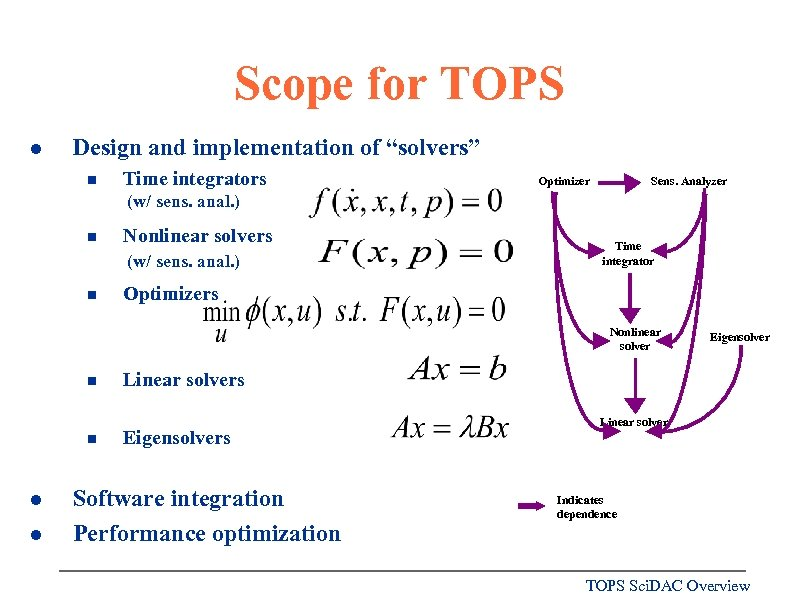 "Scope for TOPS l Design and implementation of ""solvers"" n Time integrators Optimizer Sens."