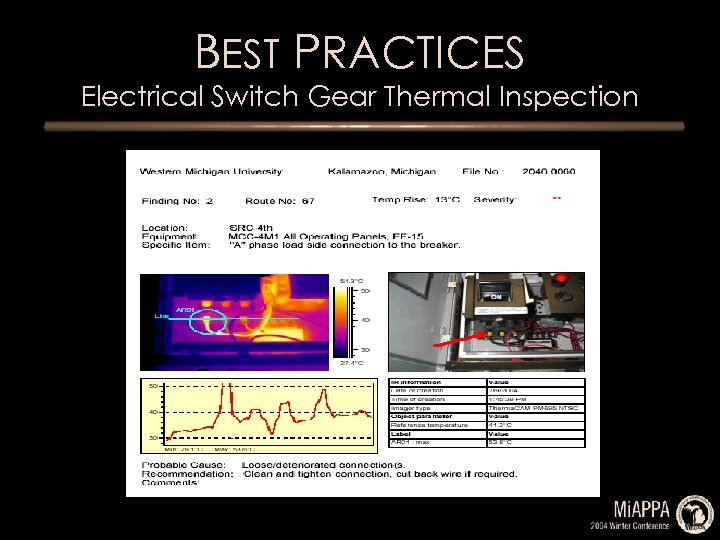 BEST PRACTICES Electrical Switch Gear Thermal Inspection
