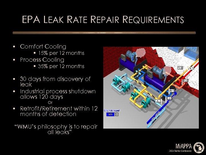 EPA LEAK RATE REPAIR REQUIREMENTS • Comfort Cooling • 15% per 12 months •