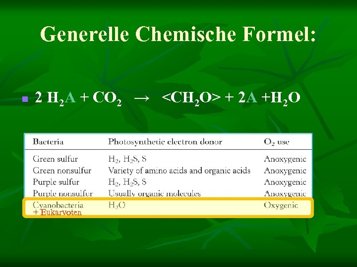 Generelle Chemische Formel: n 2 H 2 A + CO 2 → <CH 2