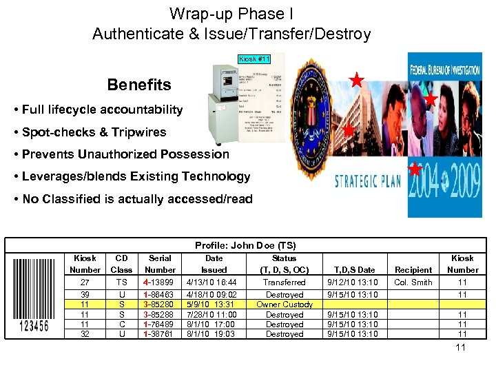 Wrap-up Phase I Authenticate & Issue/Transfer/Destroy Kiosk #11 Benefits • Full lifecycle accountability •