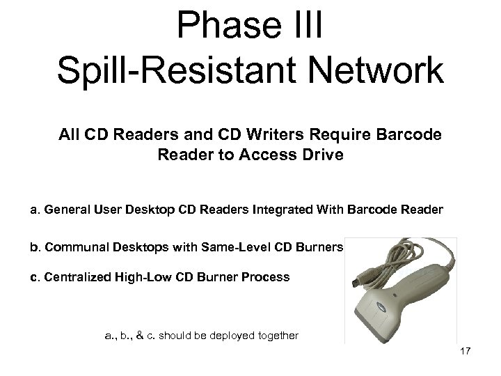 Phase III Spill-Resistant Network All CD Readers and CD Writers Require Barcode Reader to