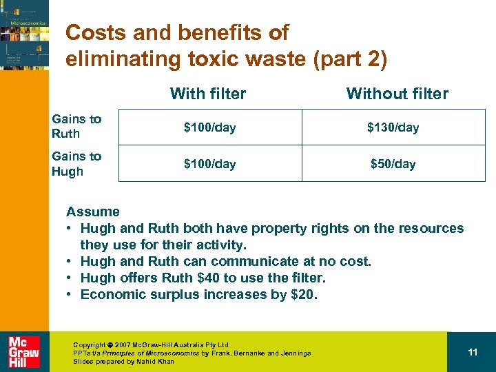 Costs and benefits of eliminating toxic waste (part 2) With filter Without filter Gains