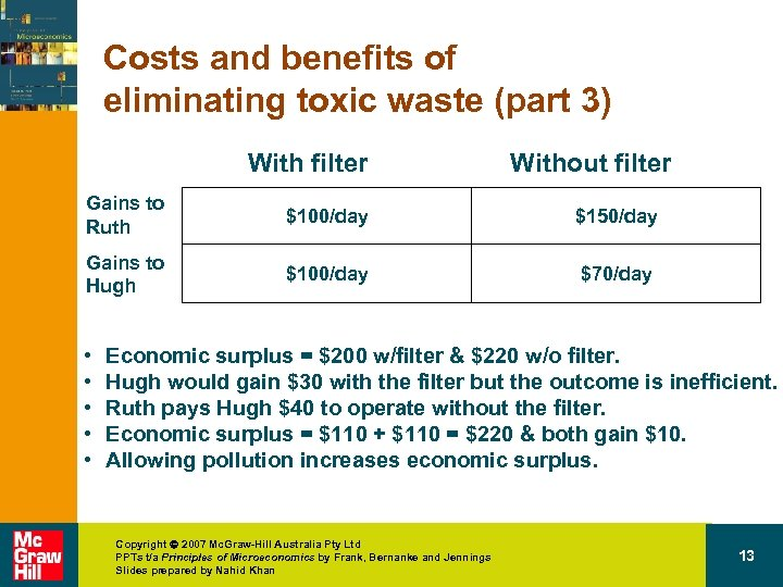 Costs and benefits of eliminating toxic waste (part 3) With filter Without filter Gains