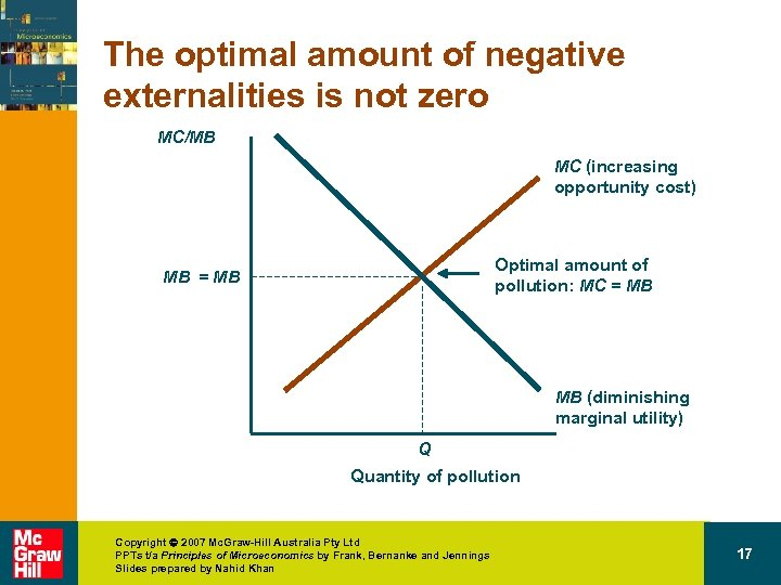 The optimal amount of negative externalities is not zero MC/MB MC (increasing opportunity cost)