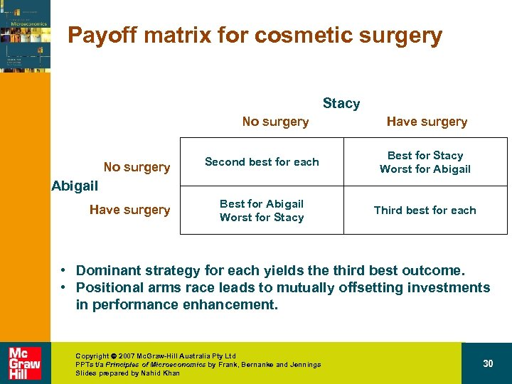 Payoff matrix for cosmetic surgery Stacy No surgery Have surgery Second best for each
