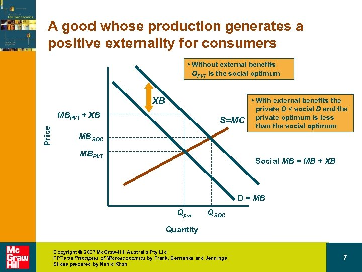 A good whose production generates a positive externality for consumers • Without external benefits