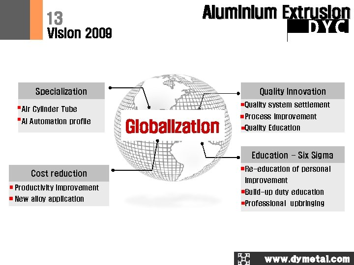 13 Aluminium Extrusion DYC Vision 2009 Specialization Quality Innovation Quality system settlement Air Cylinder