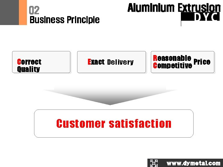 Aluminium Extrusion 02 DYC Business Principle Correct Quality Exact Delivery Reasonable Price Competitive Customer