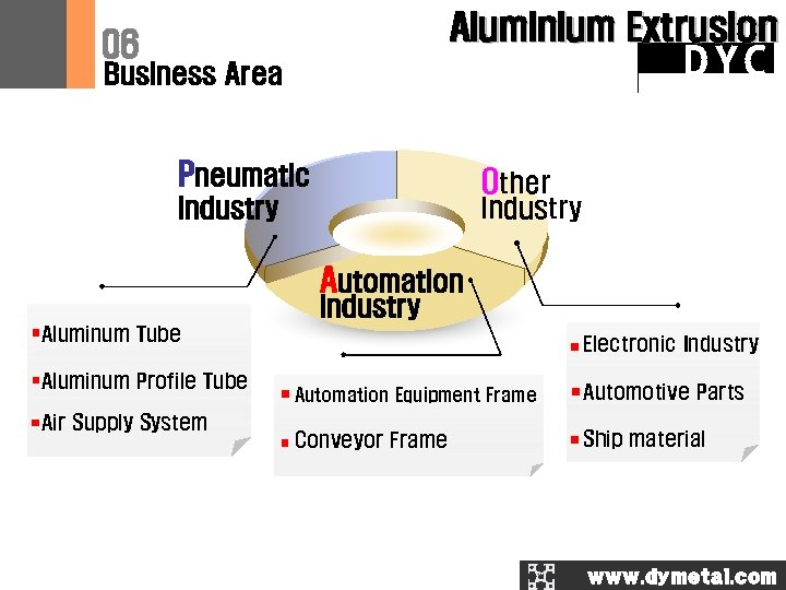 Aluminium Extrusion 06 DYC Business Area Pneumatic Other Industry Automation Industry Aluminum Tube Aluminum