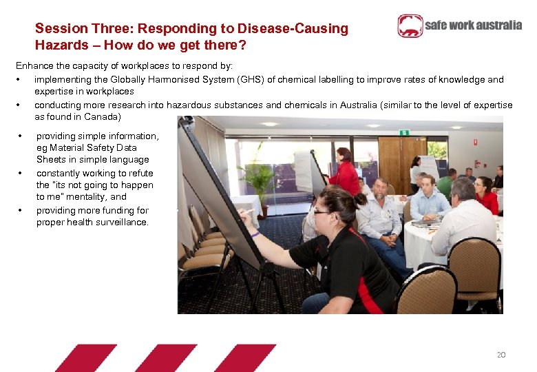 Session Three: Responding to Disease-Causing Hazards – How do we get there? Enhance the