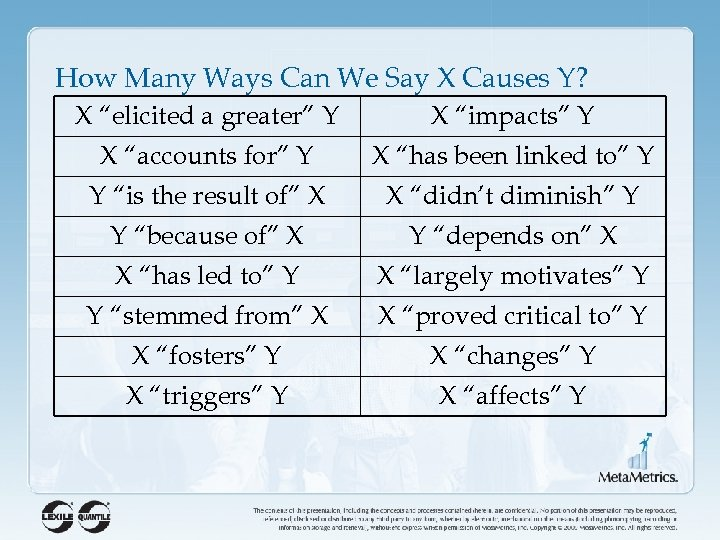 """How Many Ways Can We Say X Causes Y? X """"elicited a greater"""" Y"""