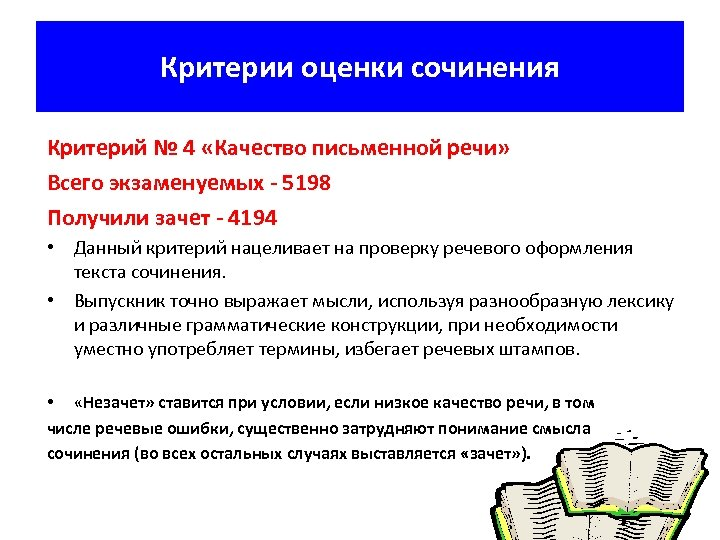 Критерии оценки сочинения Критерий № 4 «Качество письменной речи» Всего экзаменуемых - 5198 Получили