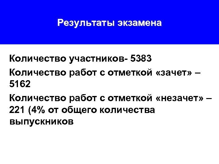 Результаты экзамена Количество участников- 5383 Количество работ с отметкой «зачет» – 5162 Количество работ