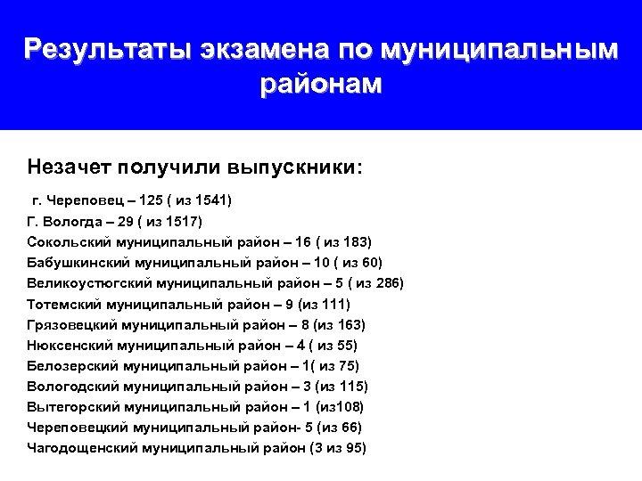 Результаты экзамена по муниципальным районам Незачет получили выпускники: г. Череповец – 125 ( из