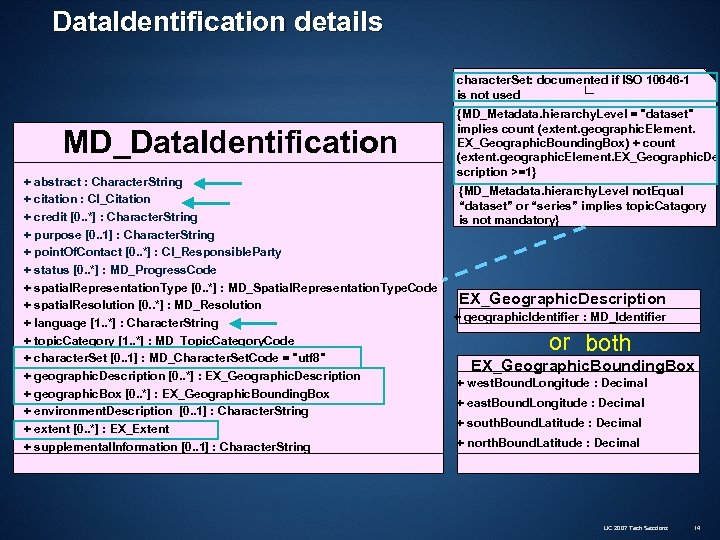 Data. Identification details character. Set: documented if ISO 10646 -1 is not used MD_Data.