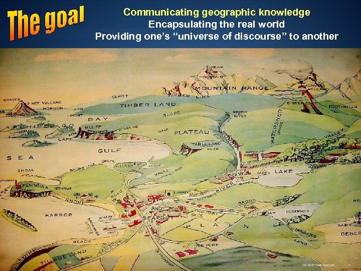 "Communicating geographic knowledge Encapsulating the real world Providing one's ""universe of discourse"" to another"