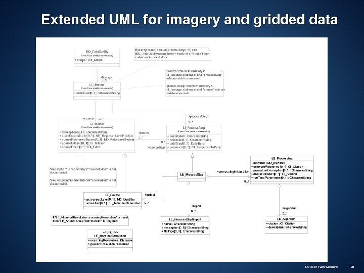 Extended UML for imagery and gridded data UC 2007 Tech Sessions 38