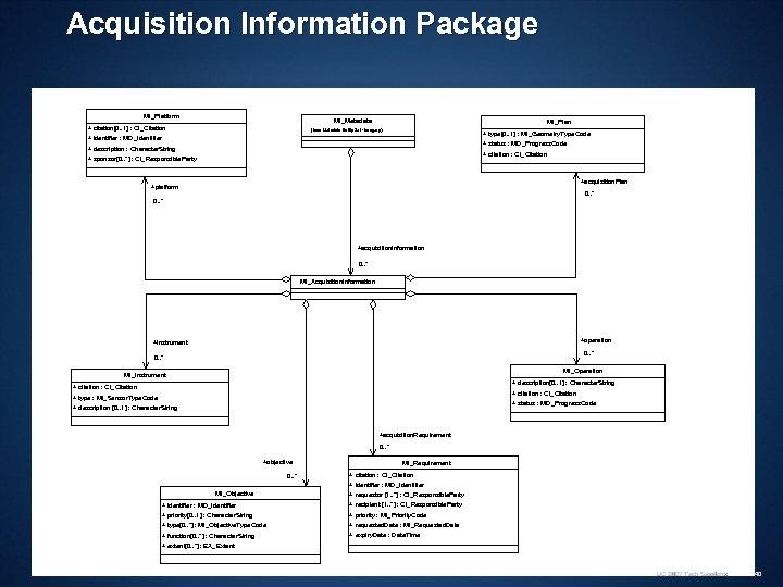 Acquisition Information Package MI_Platform MI_Metadata + citation[0. . 1] : CI_Citation MI_Plan (from Metadata