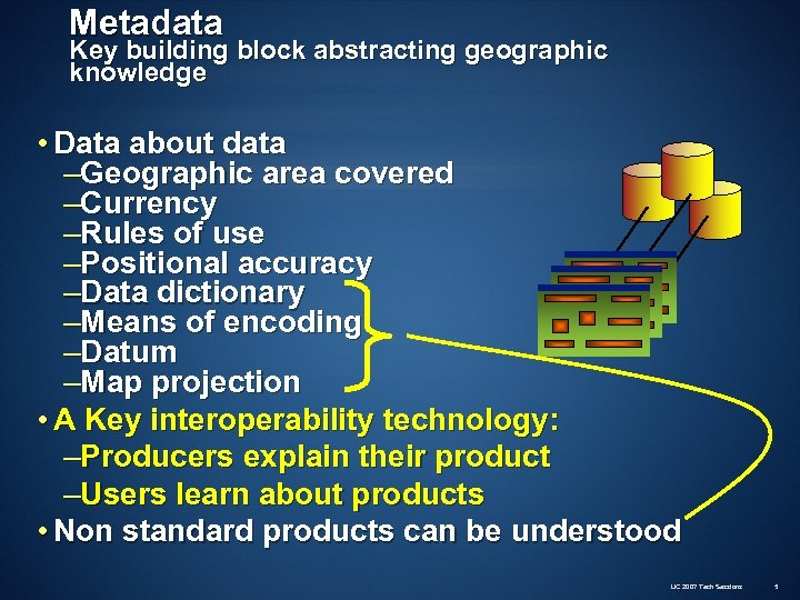 Metadata Key building block abstracting geographic knowledge • Data about data –Geographic area covered