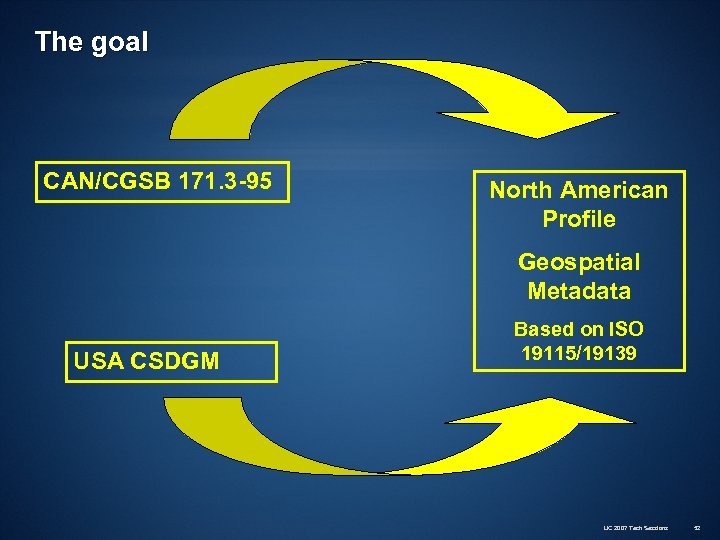 The goal CAN/CGSB 171. 3 -95 North American Profile Geospatial Metadata USA CSDGM Based