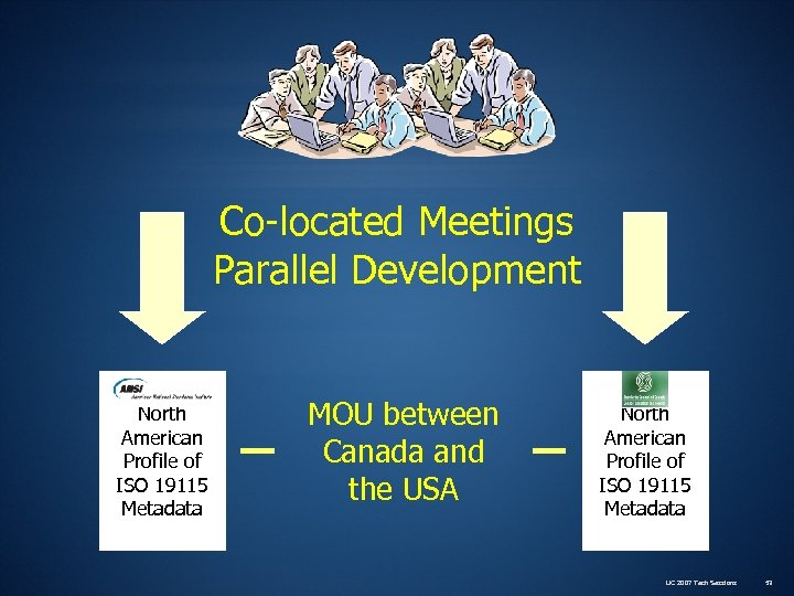 Co-located Meetings Parallel Development North American Profile of ISO 19115 Metadata MOU between Canada