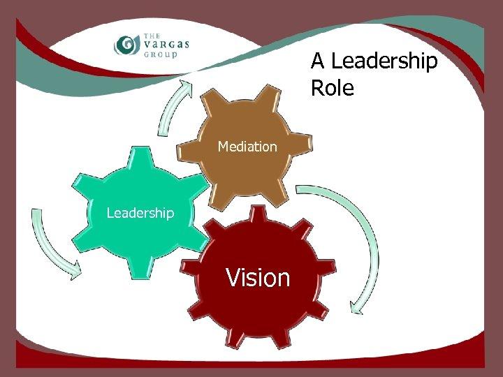 A Leadership Role Mediation Leadership Vision