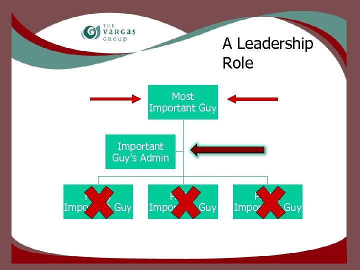 A Leadership Role Most Important Guy's Admin Pretty Important Guy