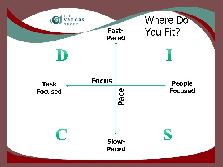 Fast. Paced Focus Pace Task Focused Slow. Paced Where Do You Fit? People Focused