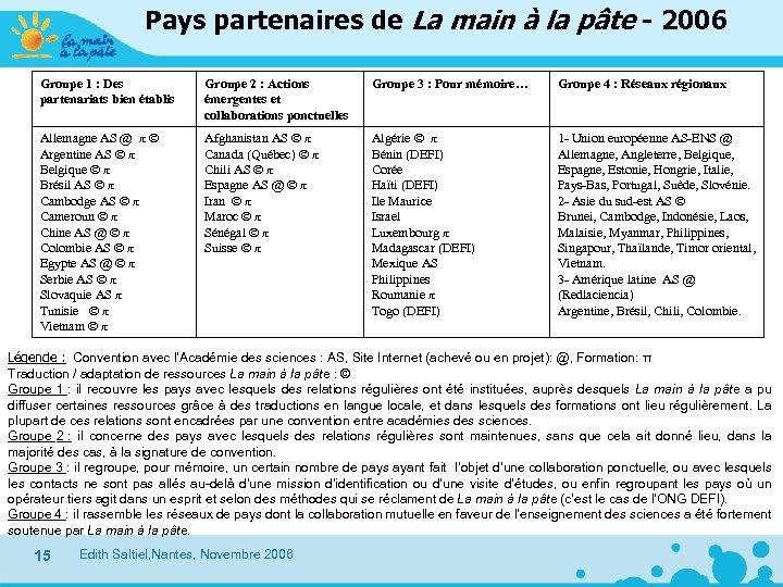 Pays partenaires de La main à la pâte - 2006 Groupe 1 : Des
