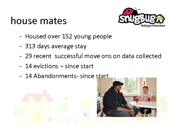 house mates - Housed over 152 young people 313 days average stay 29 recent