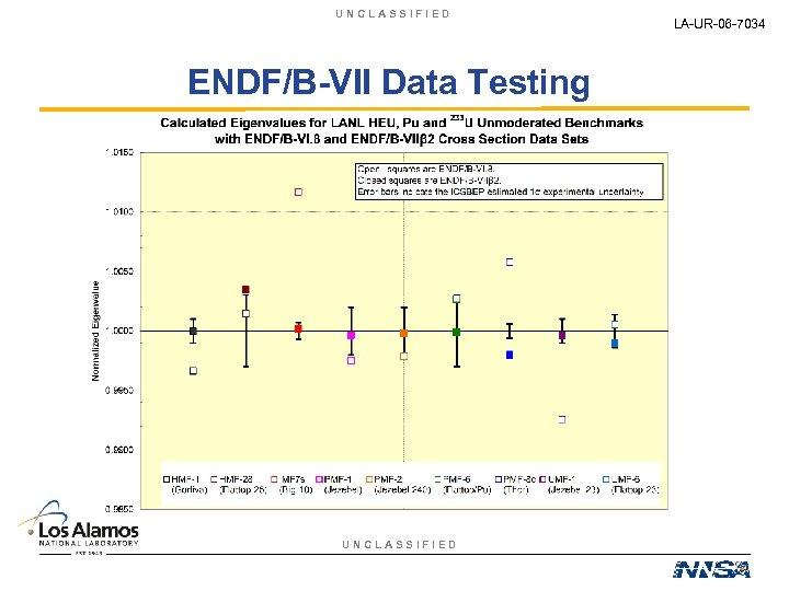 UNCLASSIFIED ENDF/B-VII Data Testing UNCLASSIFIED LA-UR-06 -7034