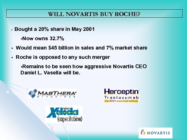WILL NOVARTIS BUY ROCHE? § Bought a 20% share in May 2001 §Now owns